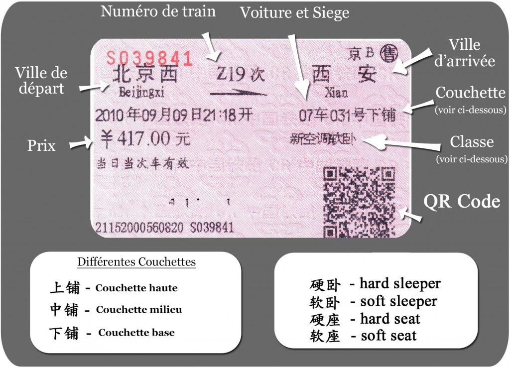 Ticket Train Chine